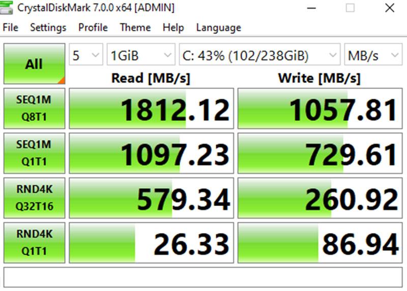 Đo tốc độ đọc ghi của ổ cứng SSD 256 GB