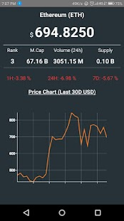 Ethereum Price Live - náhled
