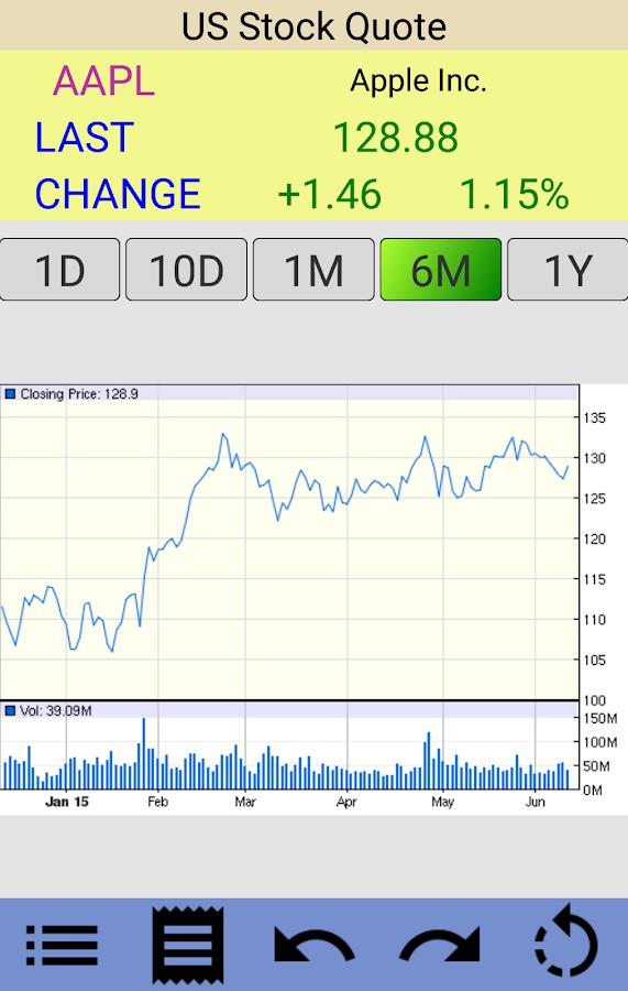 Stock options quotes google