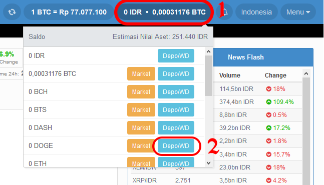 dasbor bitcoin.co.id palugada.info