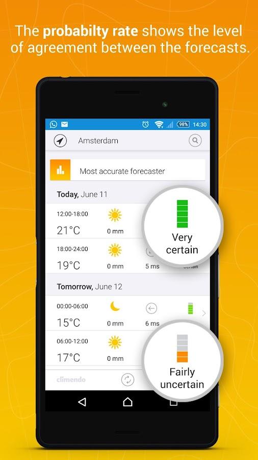 Climendo - screenshot