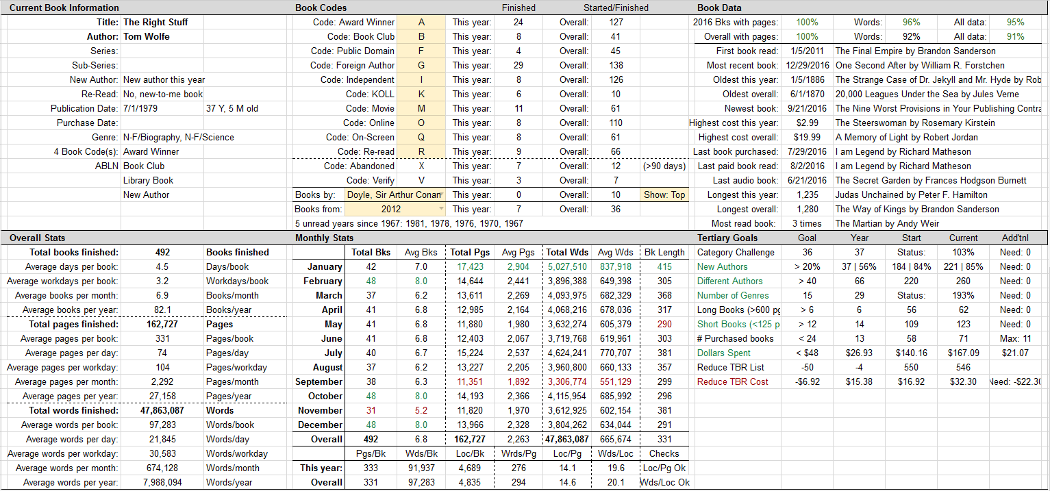 Overall Summary Stats: 1