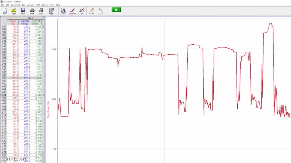 Đánh giá AMD Radeon RX 480 - Thief 4 đạt hơn 60 fps ở độ phân giải 1440p, giá chỉ 239 USD