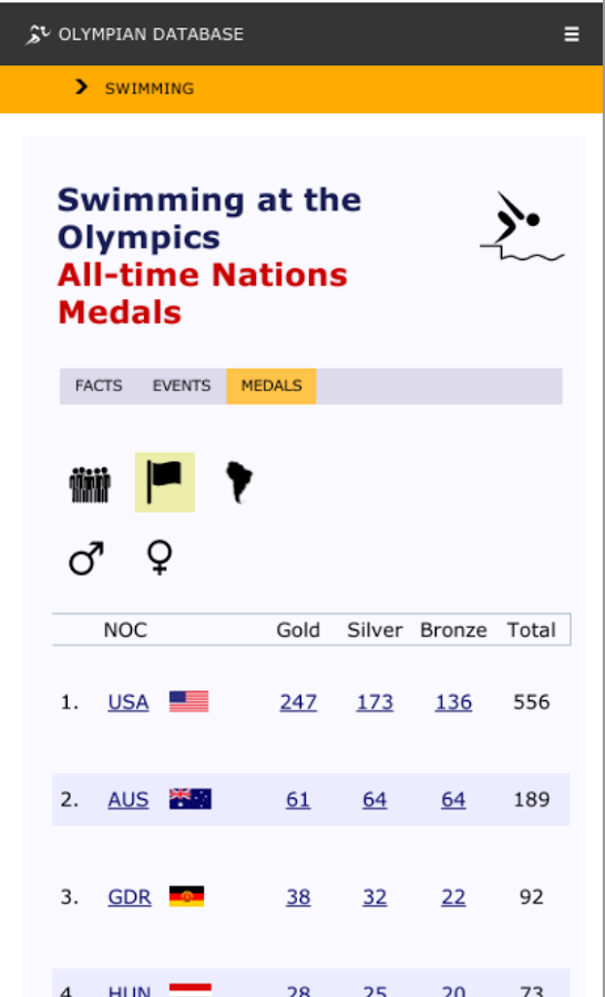 Olympian Database- screenshot