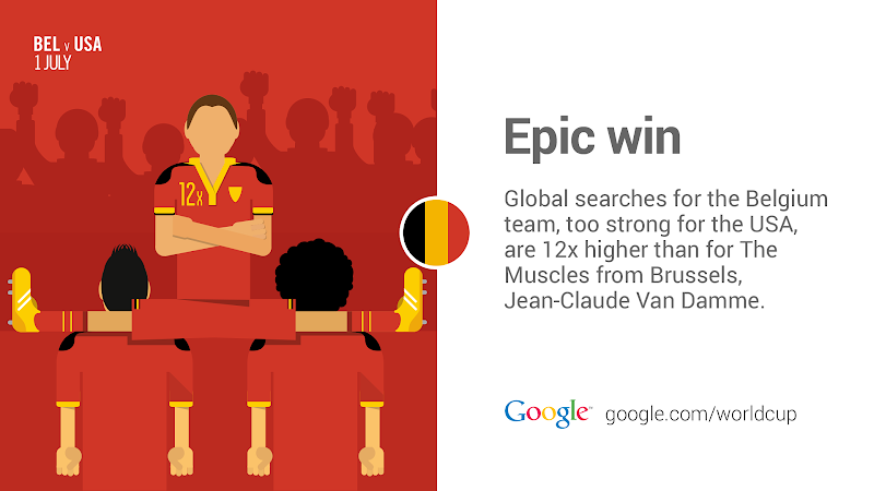 Photo: Belgium has some new action heroes. #BEL #GoogleTrends http://goo.gl/Fxad0A