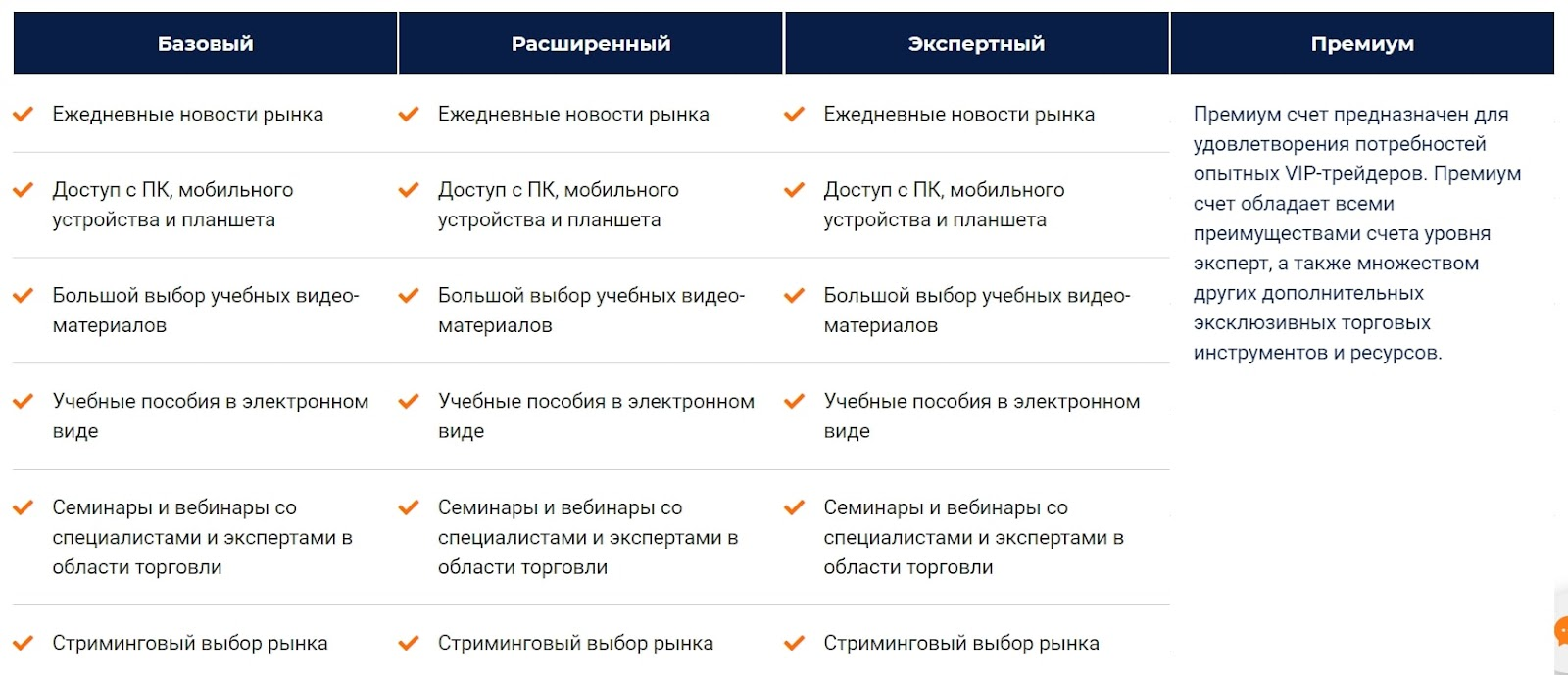 Перспективы сотрудничества с TradeMax: детальный обзор сервиса, отзывы