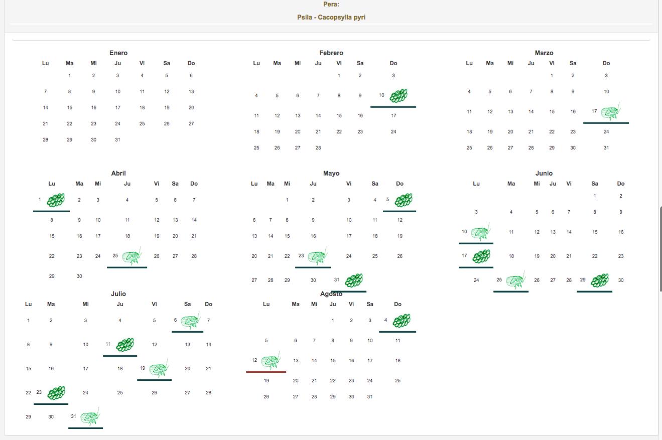 Calendario de desarrollo biológico de plagas