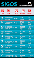 Screenshot of SIGOS Dataspeed