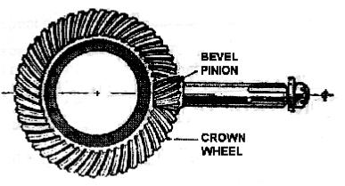 Spiral Bevel Drive