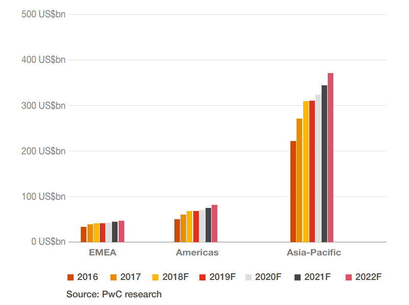 На рынке микропроцессоров становится все интереснее: почему делать ставки нужно не на AMD, а на Intel