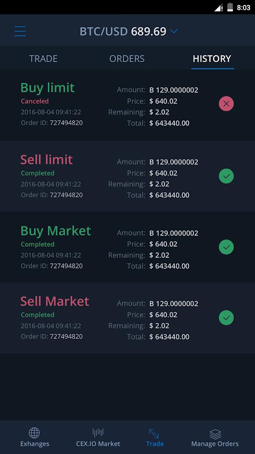 how to bitcoin exchange Eritrea