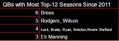 most qb 1 seasons.JPG