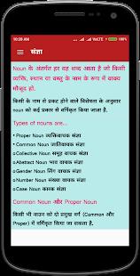 English Grammar In Hindi - náhled