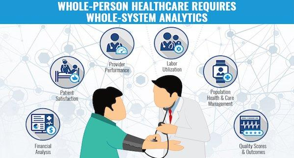 Data Science in Healthcare: Applications That Are Changing the Health of  the Masses | Ponirevo
