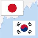 Japanese Yen / Korean Won icon