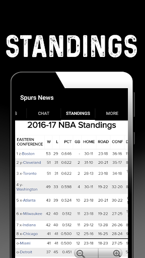 San Antonio Basketball News: Spurs 1.0.44 screenshots 4