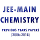 Previous Years JEE(main) Chemistry MCQ