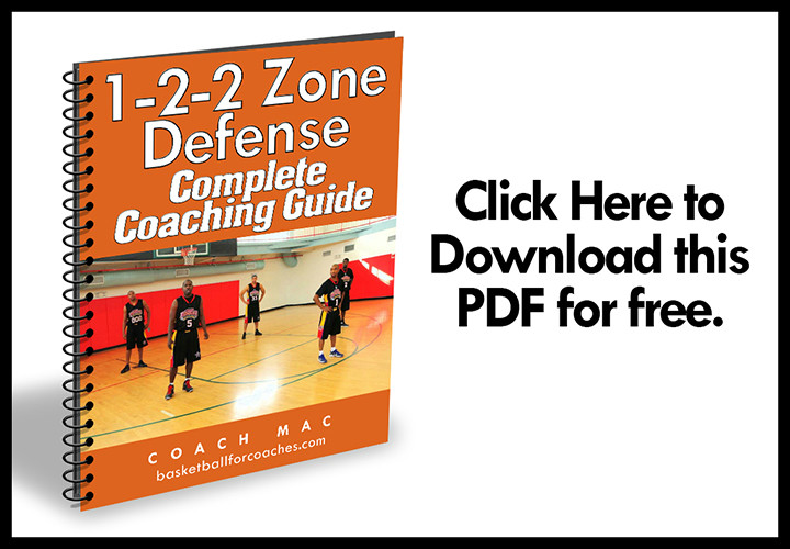1-2-2 zone defense download