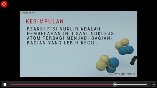 Fisika SMA : Dualisme Gelombang