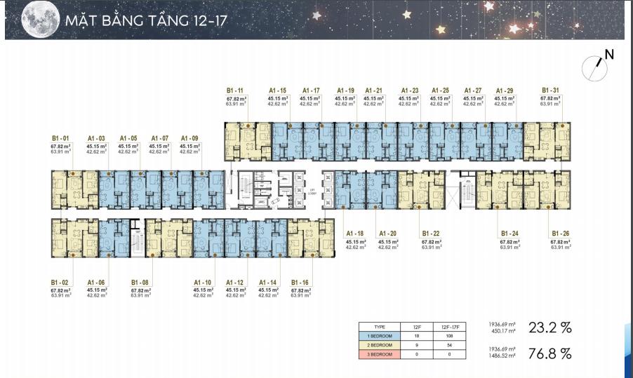 Mặt bằng điển hình tầng 12 - 17