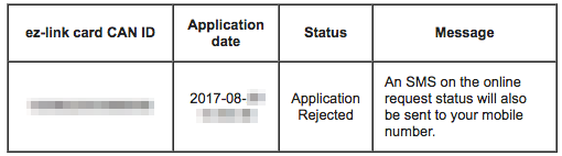 Application rejected, without saying why.