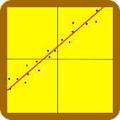 Linear regression (least squares method)