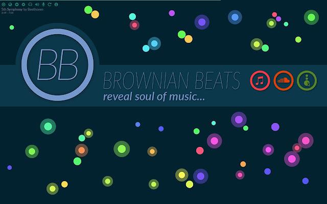 Brownian Beats