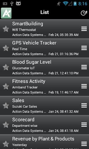 ActionCharts screenshot 2