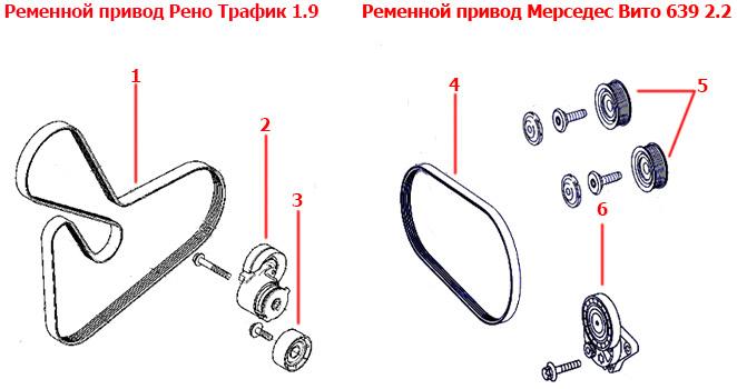 Ременной привод генератора Рено Трафик и Мерседес Вито