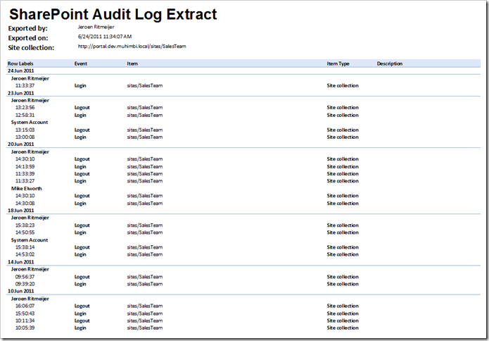 Authentication Excel Report