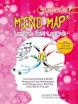 """Mind Map Langkah Demi Langkah - SUTANTO WINDURA"""