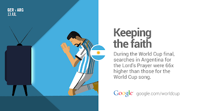 Photo: Thanks for a great final, Argentina. #WorldCup #GoogleTrends http://goo.gl/Fxad0A