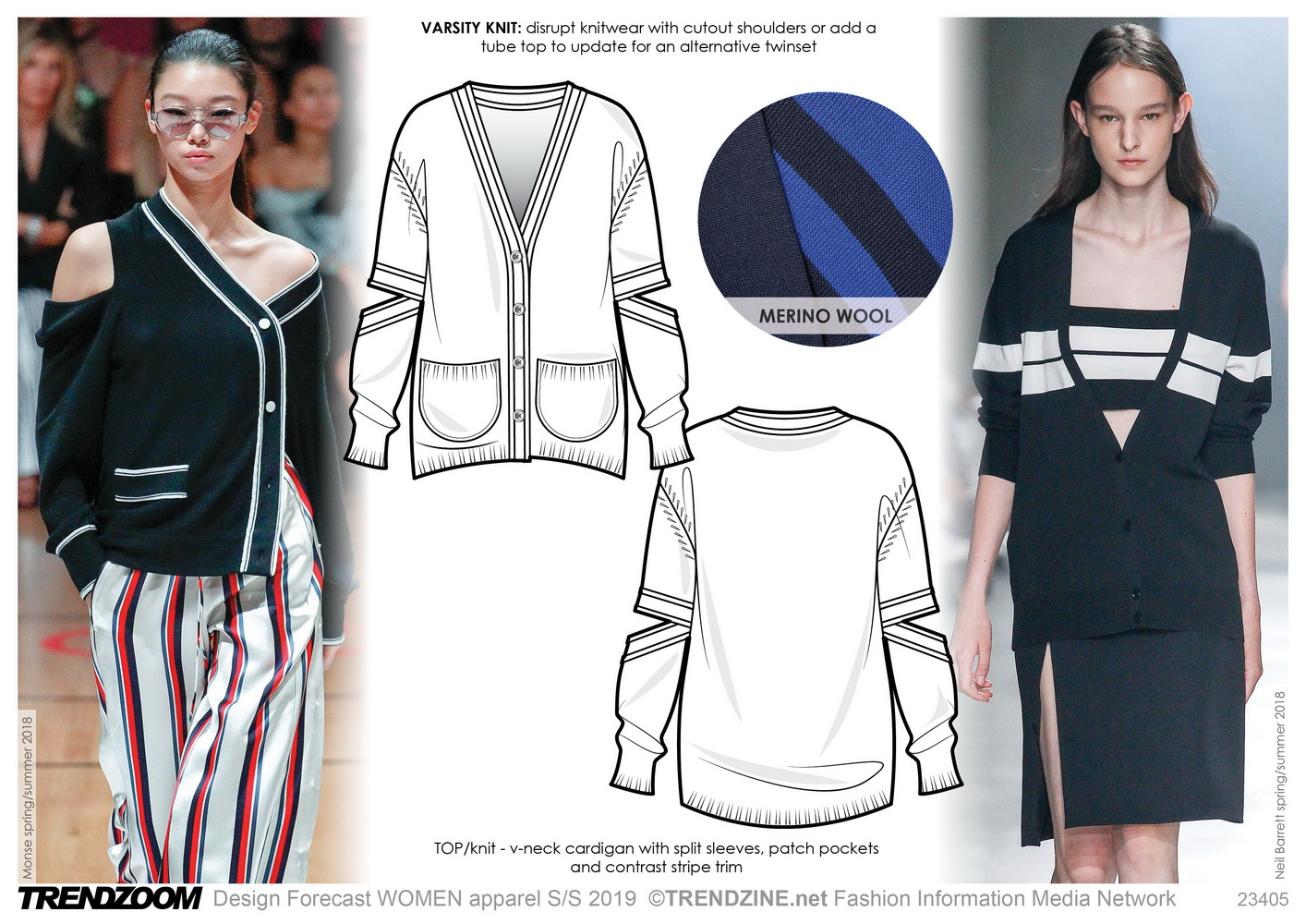 Trendzoom Design Forecast Women Youth Apparel S S 2019 Trends