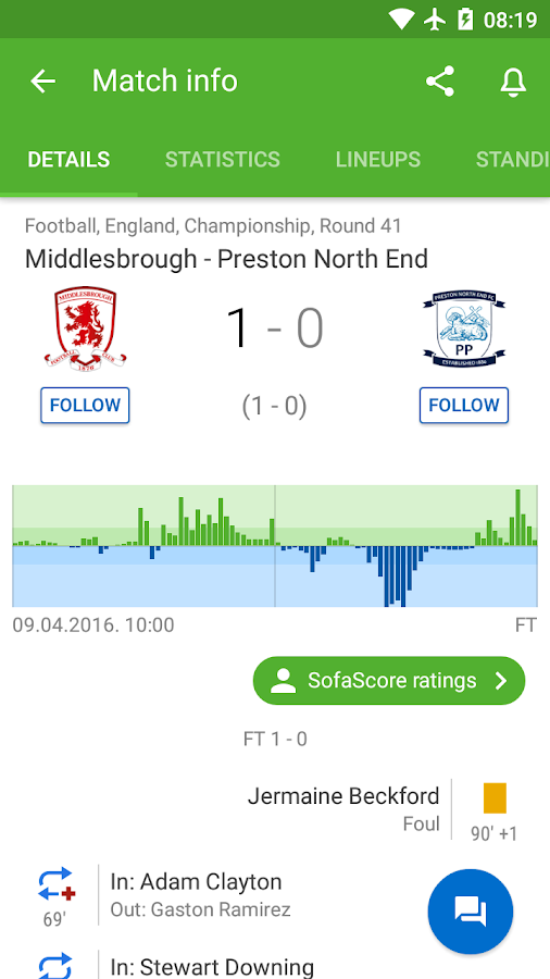 SofaScore Live Score – Android Apps on Google Play
