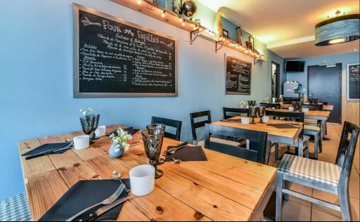 créer un site restaurant