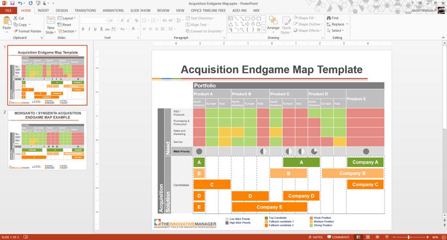 Blue ocean strategy canvas excel template get your acquisition endgame map template to quickly and easily create and communicate your ma strategy pronofoot35fo Choice Image