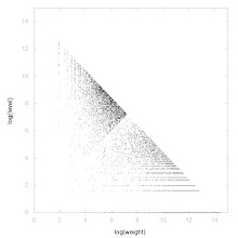 Photo: Decomposition of A094524 - decomposition into weight * level + jump