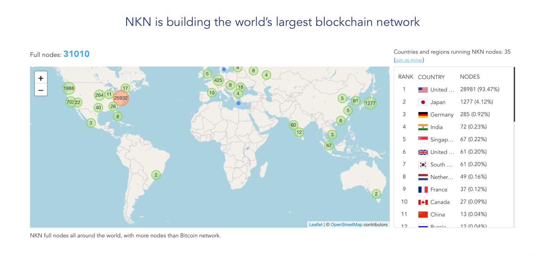 NKN Mainnet Node Map on September 13, 2020