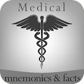 Medical Mnemonics and Facts