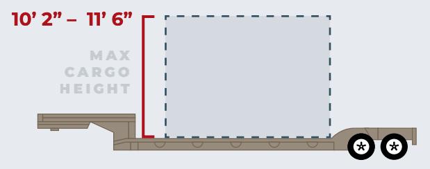 Double Drop Trailer Dimensions