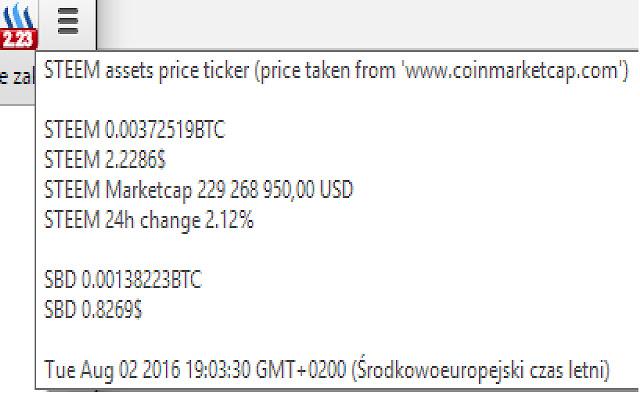 STEEM (STEEMIT) assets price ticker