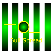 Bull Spread Full