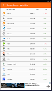 Crypto Currency Market Cap - náhled