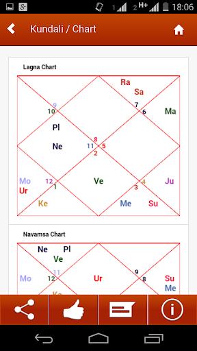 Kundali: Horoscope & Rashifal screenshot 1