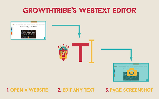 GrowthTribe's WebText Editor