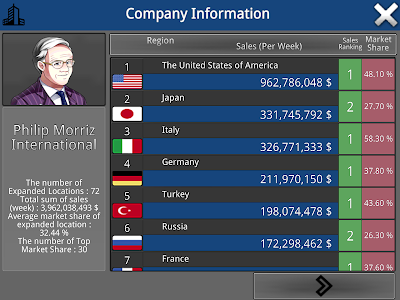 Tobacco Inc. (Cigarette Inc.) v1.1.23