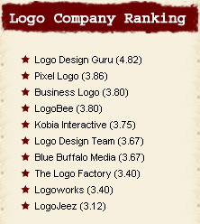 Logo Rank at Logo Blog