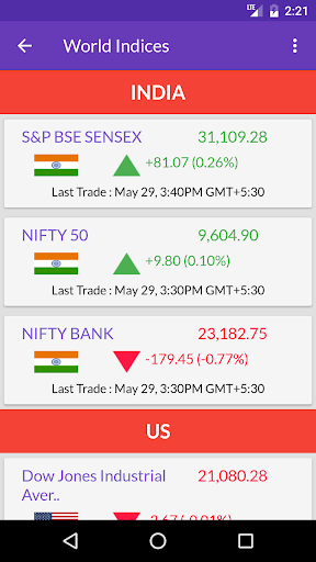 Indian Stock Market Quotes - Live Share Prices  screenshots 10