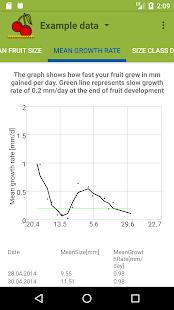Cherry Harvest Size - náhled