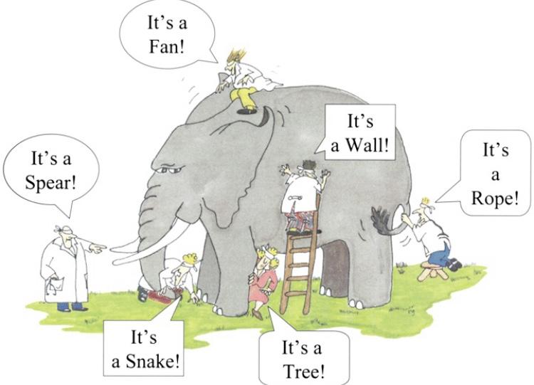 https://www.philipchircop.com/post/25783275888/seeing-the-full-elephant-its-a-tree-its-a
